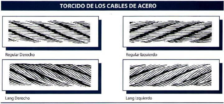 Servicables s a de c v cables de acero accesorios - Cable acero trenzado ...